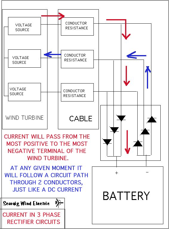 turbine wind generator wiring diagram wind generator wiring diagram single phase losses in 3 phase ac cables to battery systems.