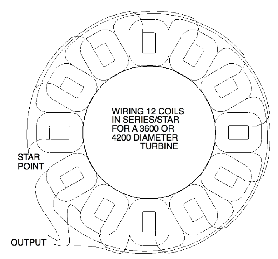 Homemade Generator Stator Wiring Diagram on gy6 stator wiring diagram